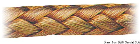 Kupferkabel, geflocht 10 mm² 25 m - Art. 14.393.00 3