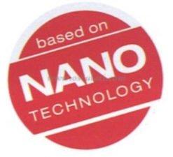 NANOPROM Oberflächenbehandlung mit Nanotechnologien