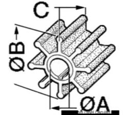 Pumpenflügelräder für Heckmotoren